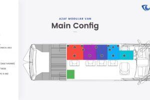 AZAF VAN main config layout