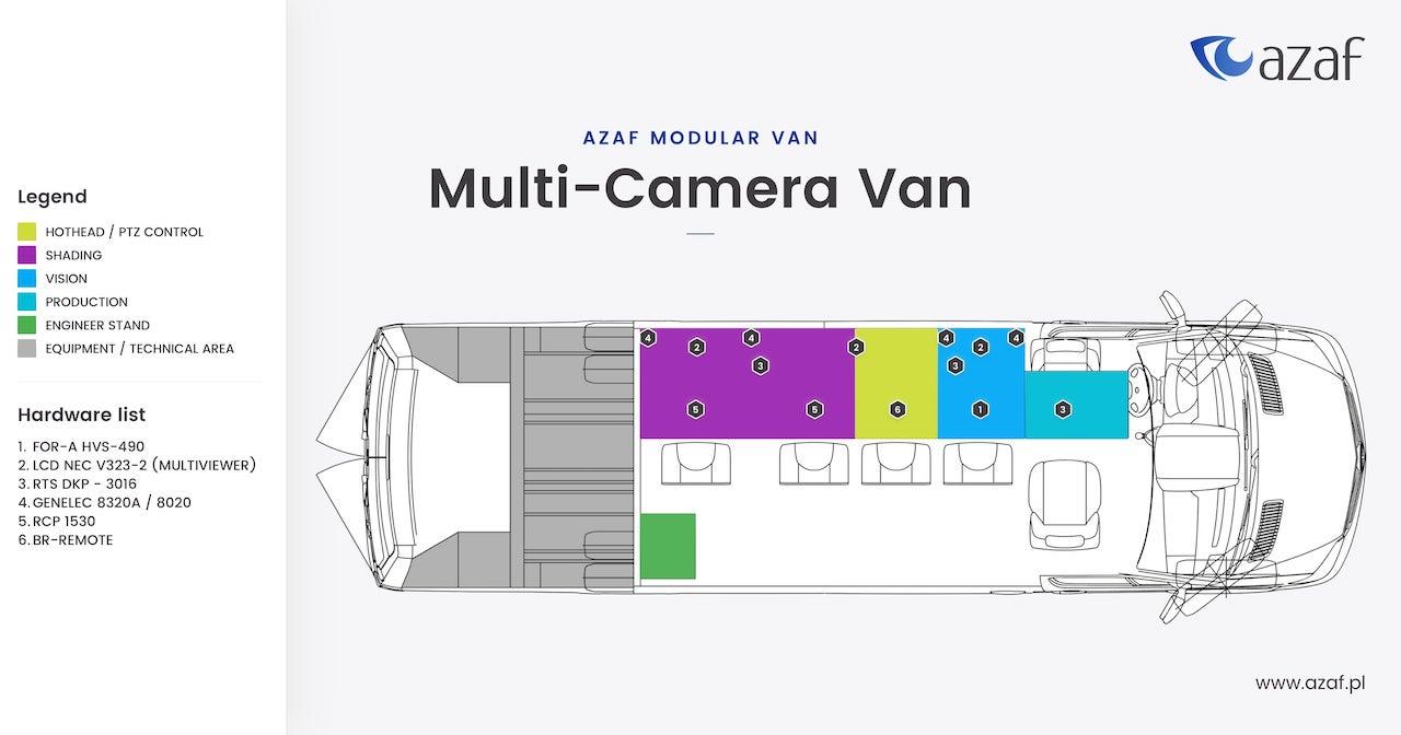 AZAF VAN multi-camera van layout